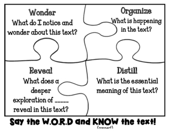 Say the W.O.R.D and Know the Text Reading Strategy Poster