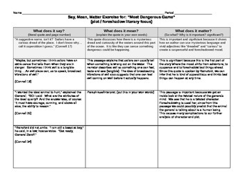 Say/Mean/Matter Literary Analysis (Scaffolds) Packet