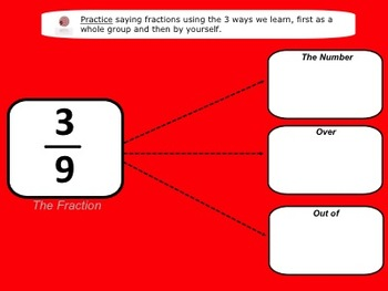 Saying Fractions - Smartboard Lesson