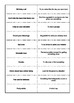 Sayings & Phrases (Idioms) 5th/6th Grade Core Knowledge Activities & PowerPoint