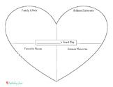 Scaffolded Heart Map