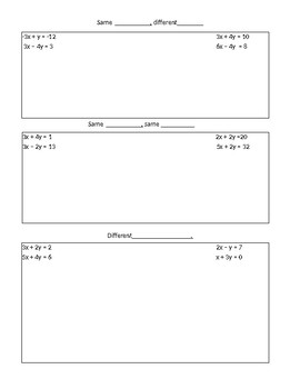 Scaffolded Solving System of Equation Elimination Notes