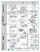 Scaffolded TC Informational/Expository Writing Learning Progression/Rubric