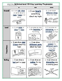 Scaffolded TC Informational/Expository Writing Learning Pr