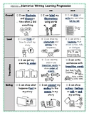 Scaffolded TC Narrative Writing Learning Progression/Rubric