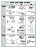 Scaffolded TC Opinion/Persuasive Writing Learning Progression/Rubric