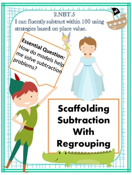 Scaffolding Subtraction With Regrouping