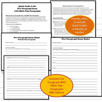 Scaffolding Support Writing Bundle, Differentiate for Writers of All Levels -WRD