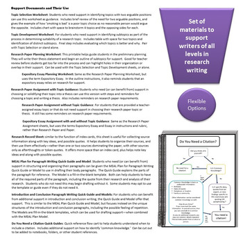Scaffolding Support for Research Writing, Differentiate for Any Writer-PDF