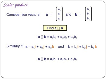 Scalar product of two vectors.