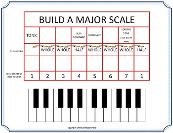 Scale Building Work Mats