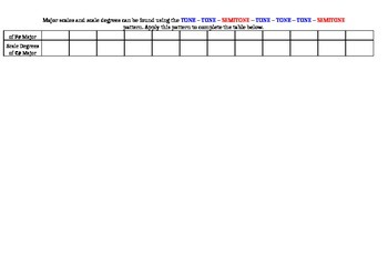 Scale Degrees and Major Scales worksheet/table