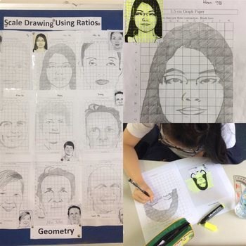 Scale Drawing using ratios and proportions - Cartoonize Activity