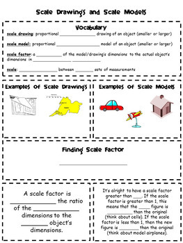 Scale Factor: Scale Drawings and Scale Models Lesson Pack: 7.G.1