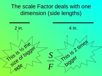 Scale Factor, Area and Volume Relationship