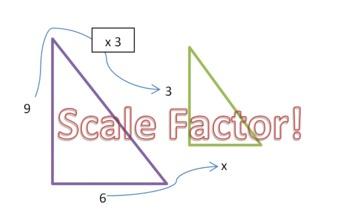 Scale Factor Homework or Worksheet