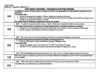 Scale – Math Common Core Standards Gr 2 MACC.2.G.A.1 Geometry 2GA1 Marzano CC