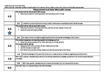 Scale – Math Common Core Standards Gr 2 MACC.2.MD.C.8 Measurement 2MDC8 CC