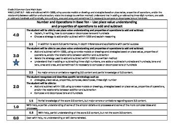 Scale – Math Common Core Standards Gr 2 MACC.2.NBT.B.7 Number Base Ten 2NBTB7 CC