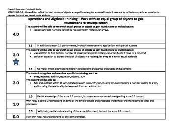 Scale – Math Common Core Standards Gr 2 MACC.2.OA.C.4 Operations Algebraic 2OAC4