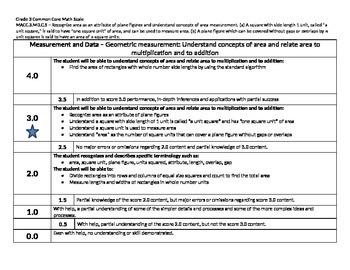 Scale – Math Common Core Standards Gr 3 MACC.3.MD.C.5 Measurement Data 3MDC5 CC