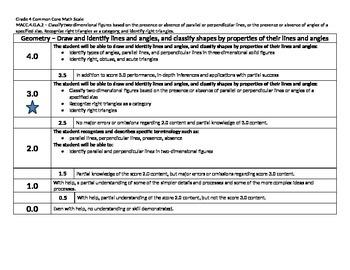 Scale – Math Common Core Standards Gr 4 MACC.4.G.A.2 Geometry 4GA2 Marzano CC