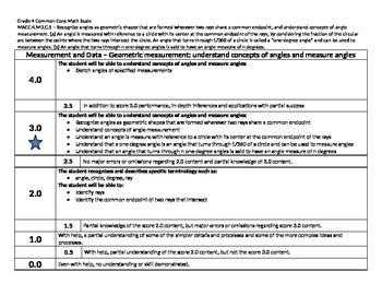 Scale – Math Common Core Standards Gr 4 MACC.4.MD.C.5 Measurement Data 4MDC5 CC