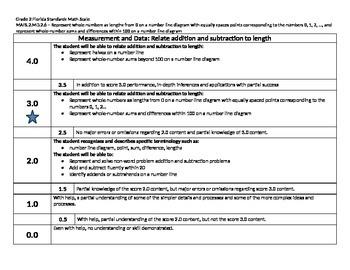 Scale – Math Florida Standards Gr 2 MAFS.2.MD.2.6 Measurement Data 2MD26 FS
