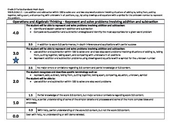 Scale – Math Florida Standards Gr 2 MAFS.2.OA.1.1 Operations Algebraic 2OA11 FS