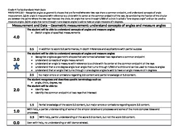 Scale – Math Florida Standards Gr 4 MAFS.4.MD.3.5 Measurement Data 4MD35 FS