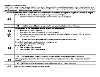 Scale – Math Florida Standards Gr 4 MAFS.4.MD.3.7 Measurement Data 4MD37 FS