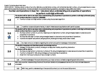 Scale – Math Florida Standards Gr 4 MAFS.4.NBT.2.5 Number Base Ten 4NBT25 FS