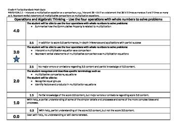 Scale – Math Florida Standards Gr 4 MAFS.4.OA.1.1 Operations Algebraic 4OA11 FS
