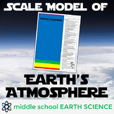 Scale Model of Earth's Atmosphere