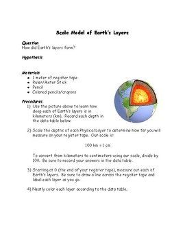 Scale Model of Earth's Layers Investigation