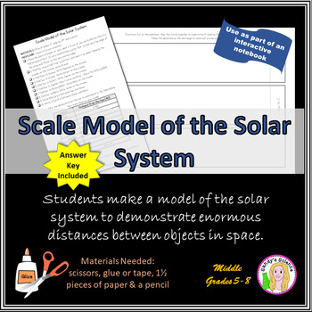 Scale Model of the Solar System by Sandy's Science | TpT