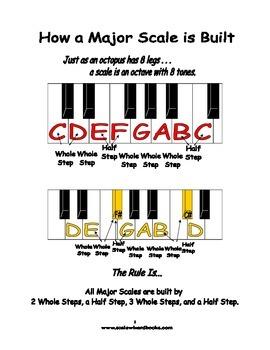 Scale Wizard Piano Music Book