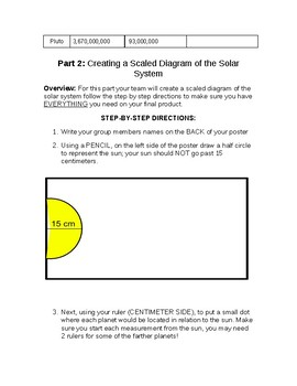 Scale model of the solar system by leadwithpositivity tpt scale model of the solar system ccuart Images