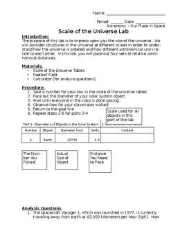 Scale of the Universe Lab