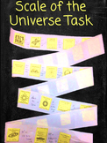 Scale of the Universe Performance Task Activity