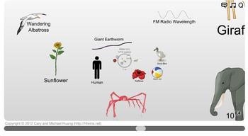 Scale of the Universe Webquest