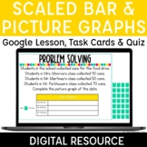 Scaled Graphs Digital for Distance Learning | Bar Graphs |