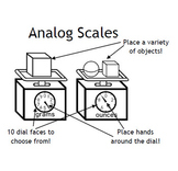 Scales Fonts - Customizable Digital, Analog and Triple Beam Balance