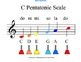 SCALES Power Pack for Orff, Boomwhackers, Bells, Recorder,