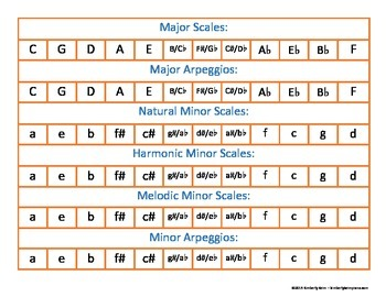 Scales and Arpeggios Practice Sheet - Layout #2