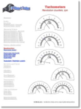 Scales and Measurement Drawings Toolbox