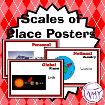 Scales of Place Posters