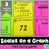 Graphing: Reading Scales on a Graph Matching Activity Game