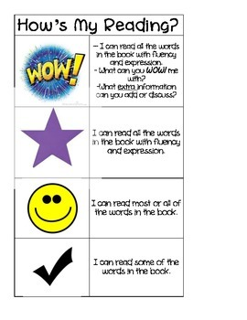 Scales/Rubrics for Reading, Writing and Math- student self