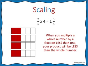 Scaling Fractions Lesson (with practice sheet)
